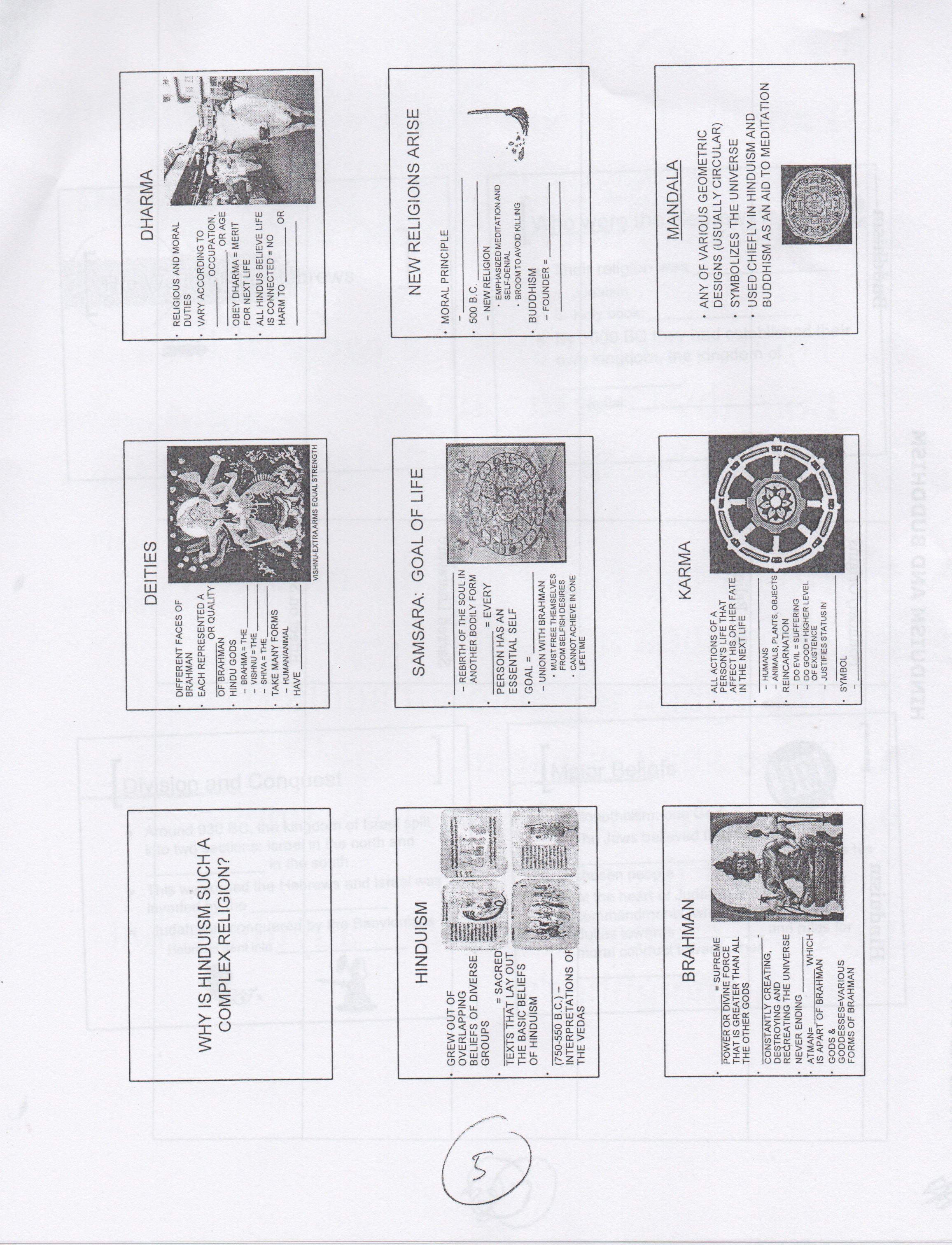 History lesson plans hinduism ppt slides pooptronica Images
